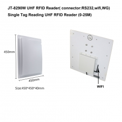 RFID long range reader